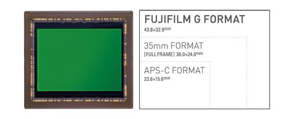 GFX sensor design
