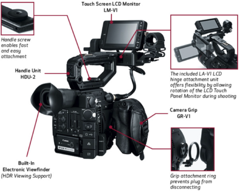 Canon C200 built in LCD screen